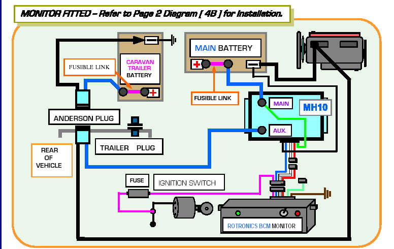 wiring diagram for caravan battery wiring wiring diagrams